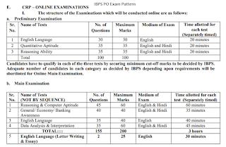 IBPS PO Pre & main exam pattern 2020