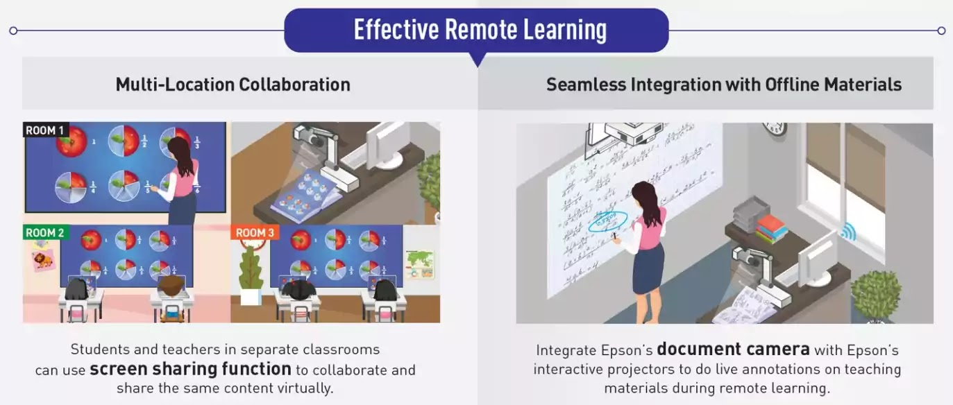 Effective Remote Learning