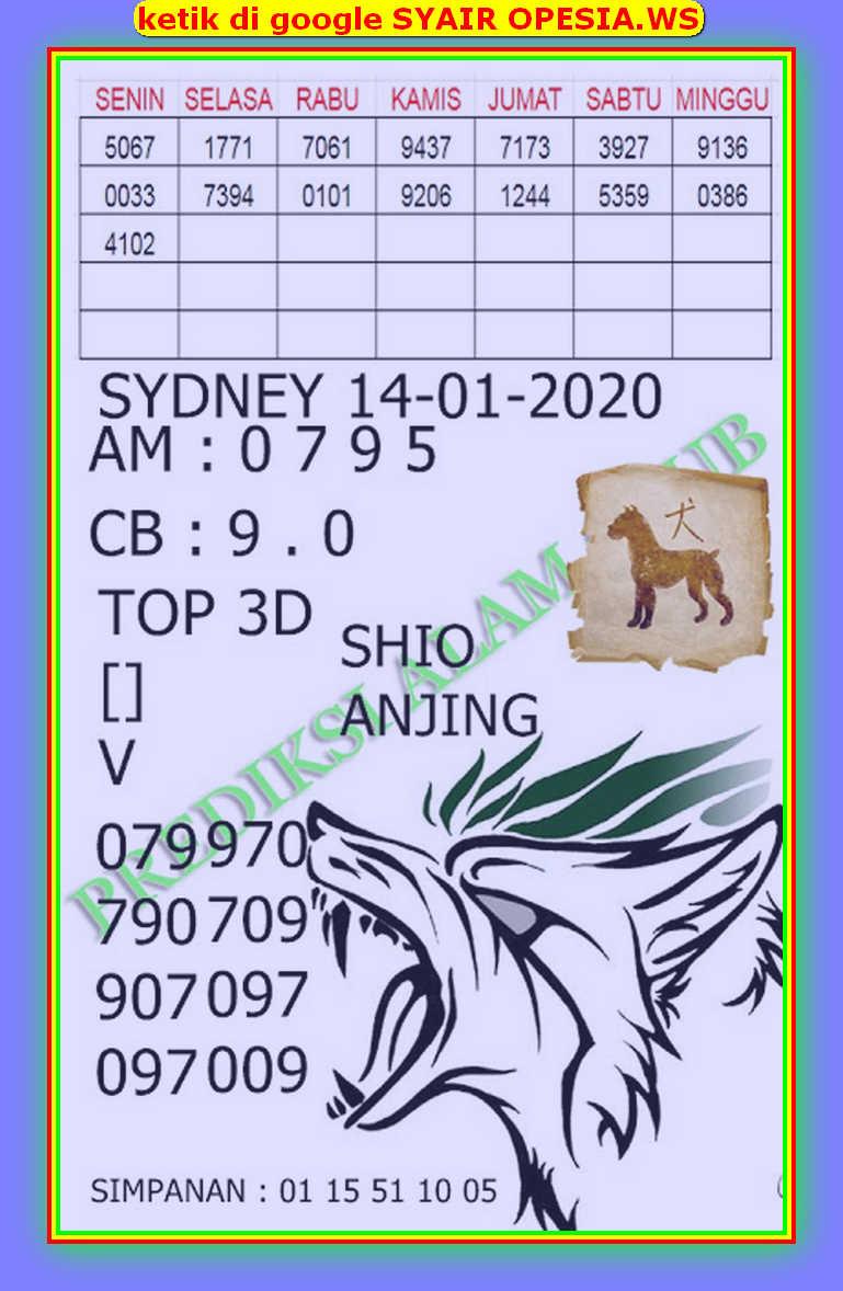 Kode syair Sydney Selasa 14 Januari 2020 90
