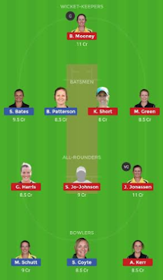 BH-W vs AS-W Dream11 team | WBBL 2019