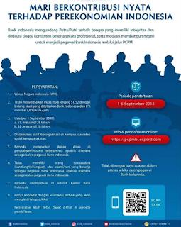 Lowongan Kerja BUMN Bank Indonesia (Bank BI) Tahun 2018 Besar Besaran