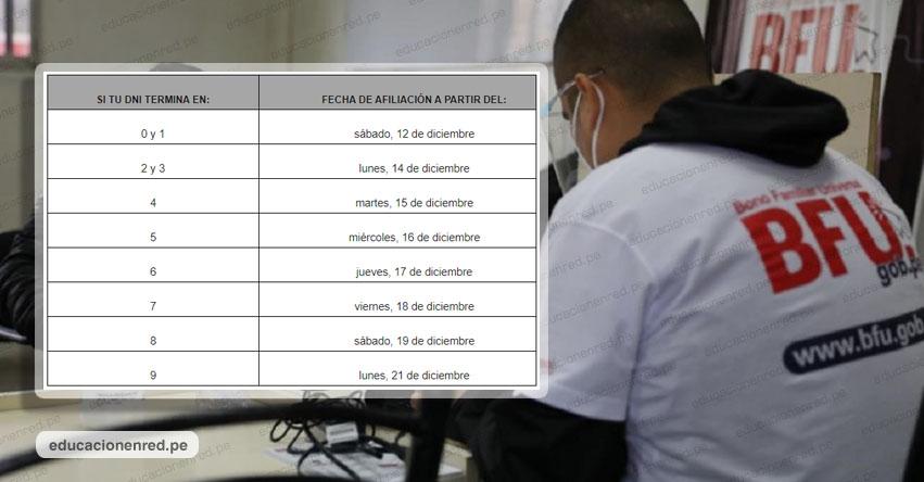 WWW.BFU.GOB.PE » Cronograma de pago para beneficiarios Banca Celular y Cuenta DNI - Bono Universal Fase 4