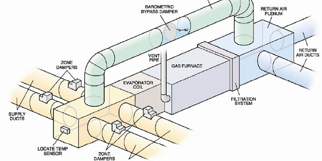 ống gió mềm và ống gió cứng
