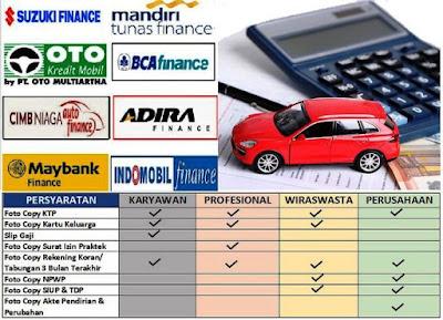 Alamat Kantor Leasing Mobil Motor Bekasi