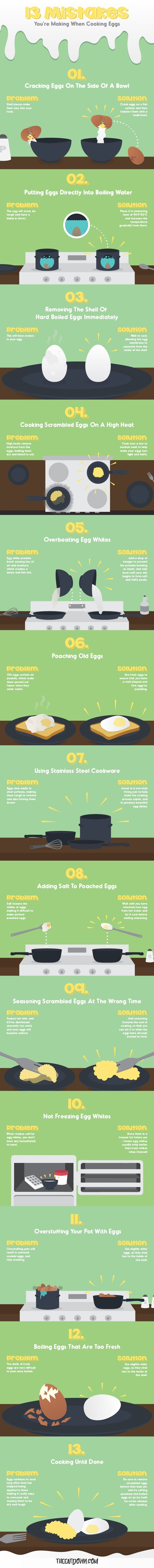 13 Mistakes You're Making When Cooking Eggs #infographic