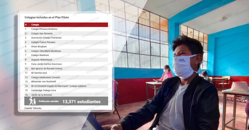 MINEDU: Lista de colegios que inician clases semipresenciales el 15 de setiembre en Lima Metropolitana