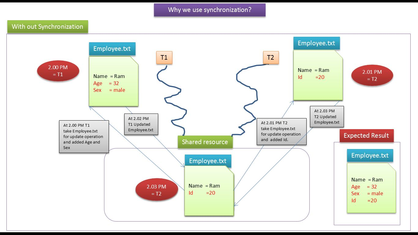 download bioart transformations