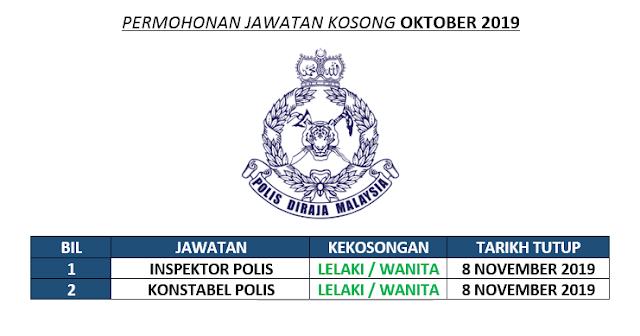 Permohonan Polis Diraja Malaysia E My Kerja