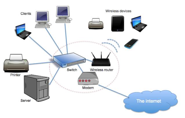 cara kerja perangkat modem
