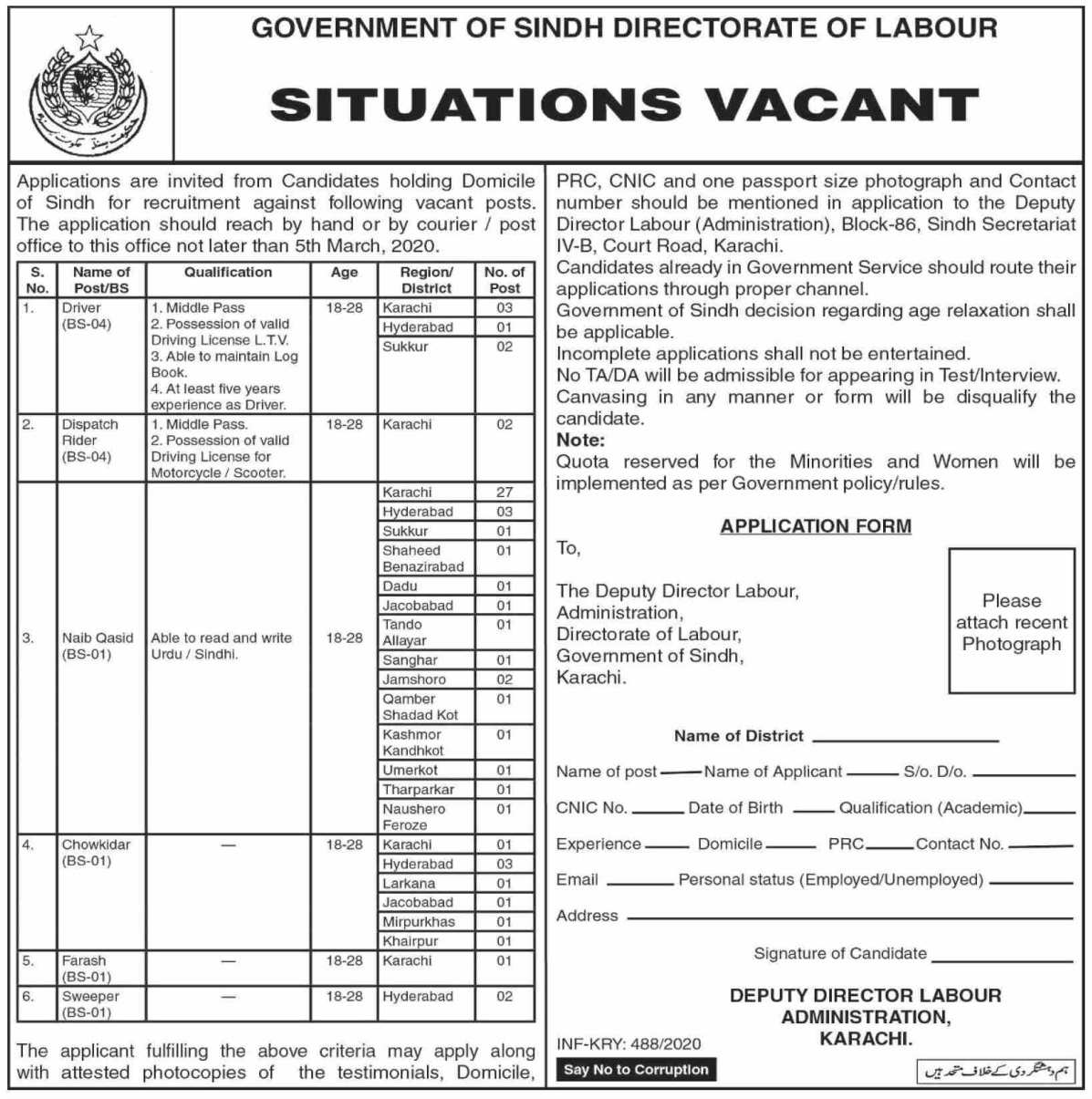 Directorate of Labour Govt of Sindh Jobs 2020