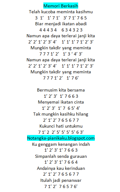 Pengertian Notasi Angka dan Cara Bacanya
