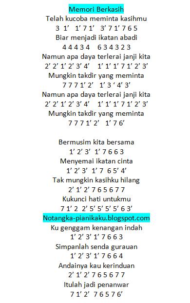 Pengertian Notasi Musik : pengertian, notasi, musik, Pengertian, Notasi, Angka, Bacanya, Pianika