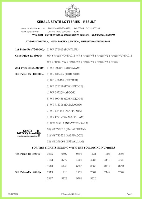 Off. Kerala Lottery Result 15.2.2021 Out, Win Win W-603 Lottery Result