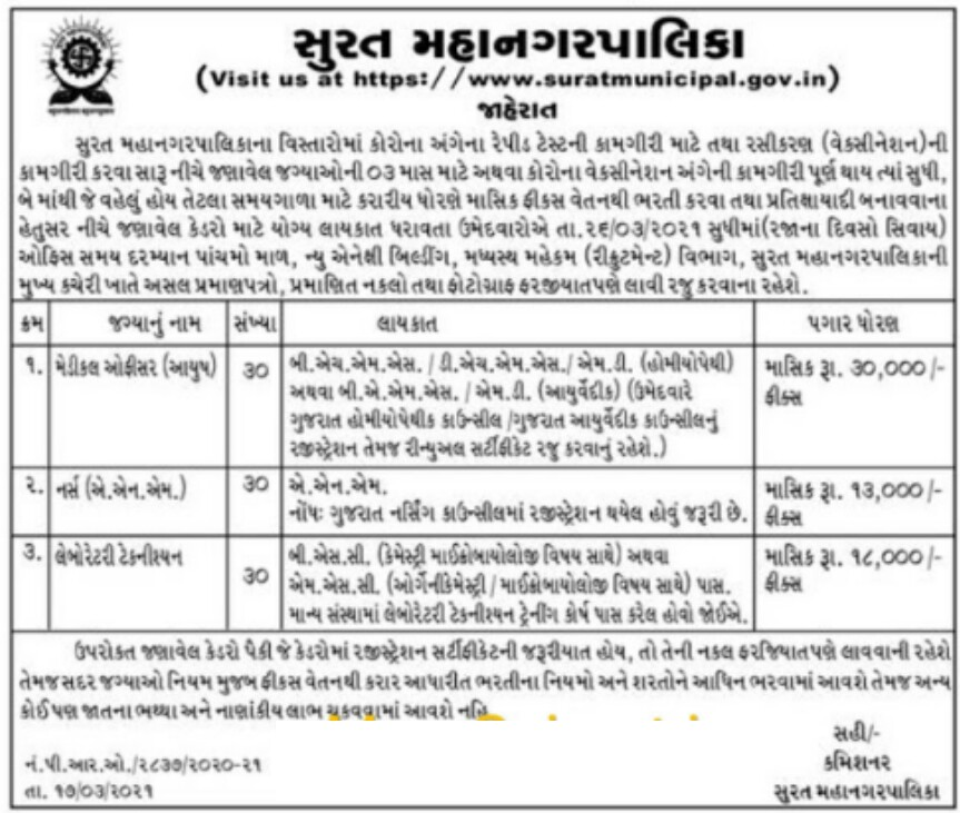 Surat Municipal Corporation (SMC) Recruitment for Nurse (A.N.M.) , M.O. and Lab.Technician, Find All Details here