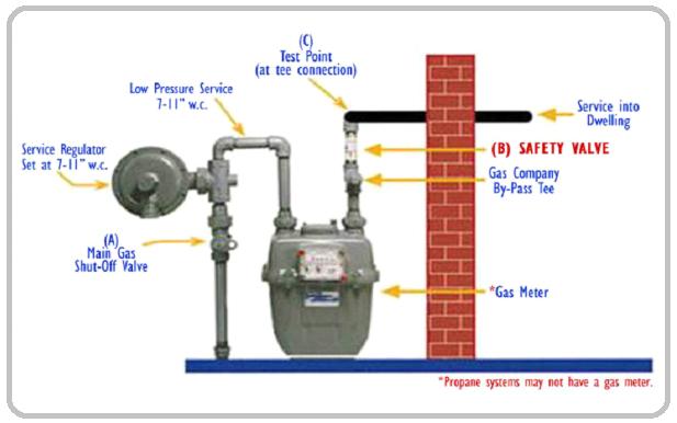 block diagram of sim card condenser fan motor wiring mobile phone circuit diagram, mobile, free engine image for user manual download