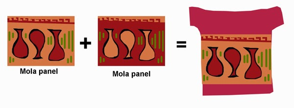 mola blouse, mola art, mola embroidery, kuna indians, mola tutorials