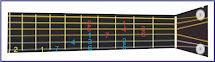 gambar solmisasi c pada gitar