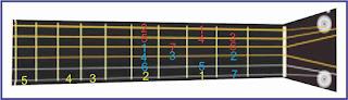 gambar solmisasi g pada gitar