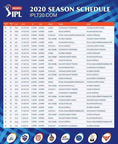 आईपीएल के मैचों की लिस्ट । आईपीएल का पहला मैच कहां पर है। आईपीएल का पहला मैच कौन-कौन सी टीमों का है। बीपीएल का फाइनल कब है-