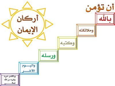 أركان الإسلام وأركان الإيمان مدونة أركان الإيمان أركان الإيمان