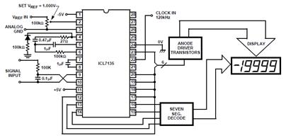 ICL7135-integrating-adc-block-diagram
