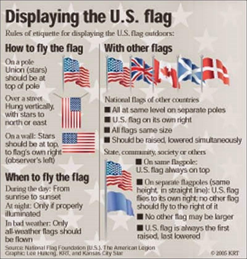 8435ac691603 Flag Etiquette