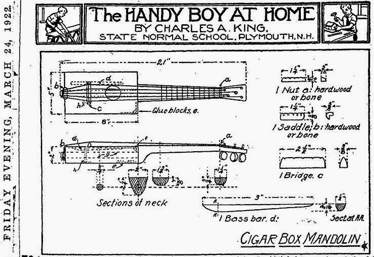 homemade guitars blues history cigar box guitars cigar box mandolin history. Black Bedroom Furniture Sets. Home Design Ideas