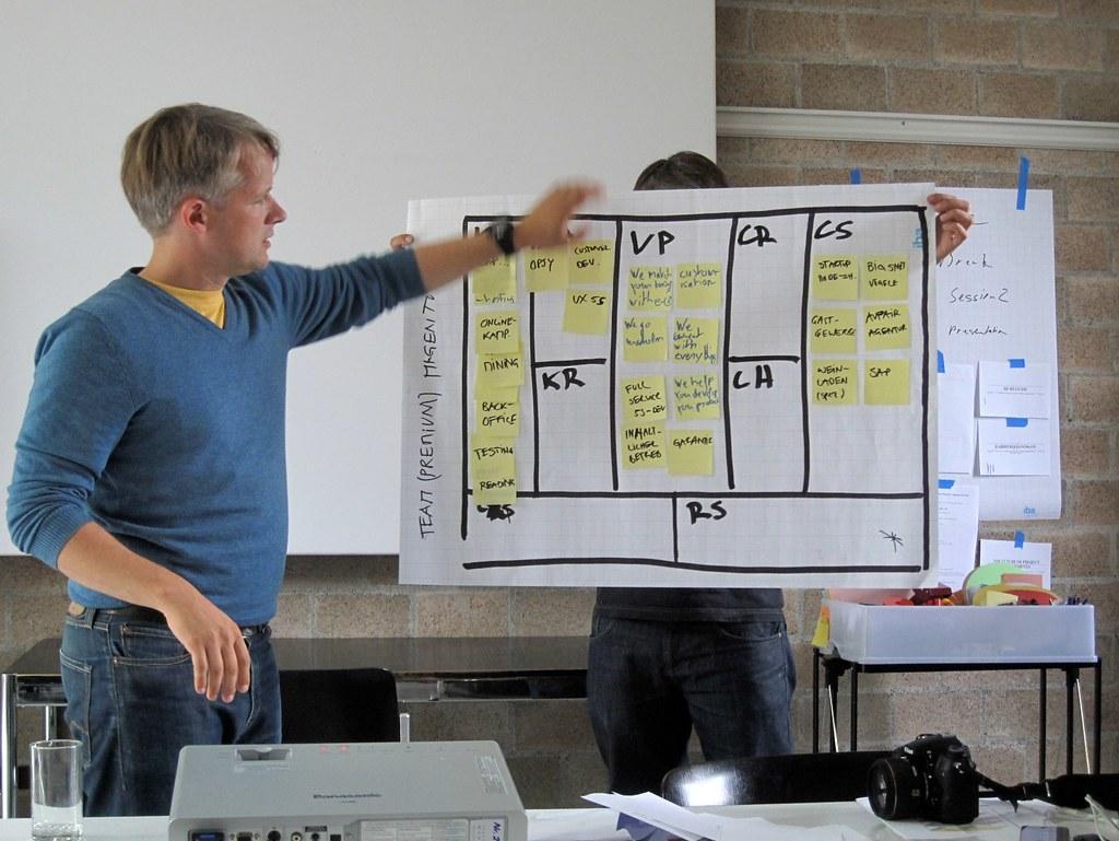 cara membuat bisnis model canvas