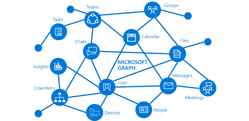 microsoft-graph.png