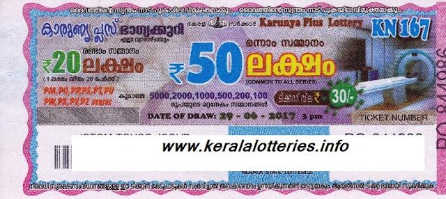 Kerala Lottery Today_Karunya Plus_KN-167
