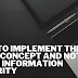 You Cannot Forbid To Bring: How To Implement The BYOD Concept And Not Harm Information Security