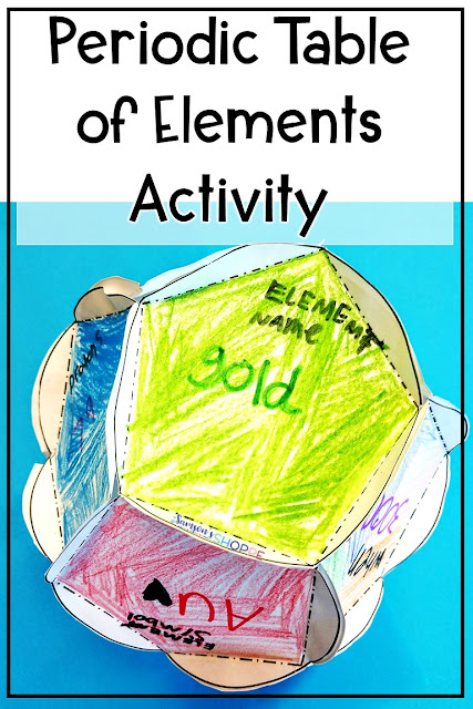 Periodic Table of Elements Choice Activities to Engage and Assess your science students