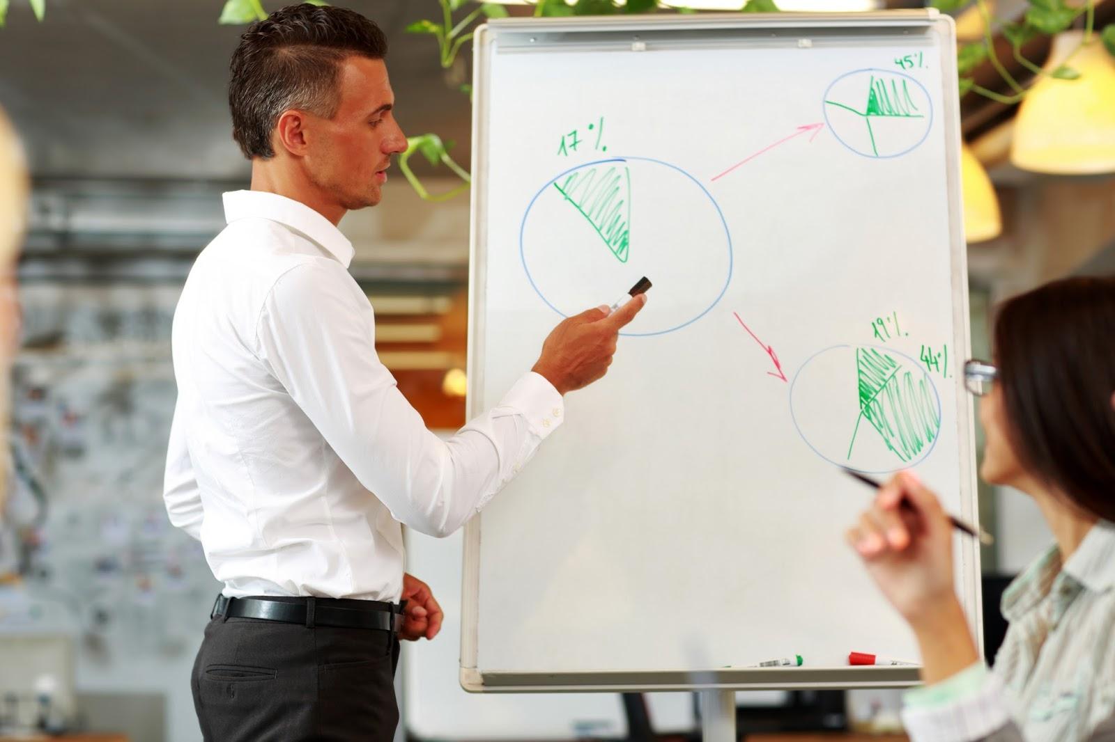 Korzyści, korzyści, korzyści z prezentacji