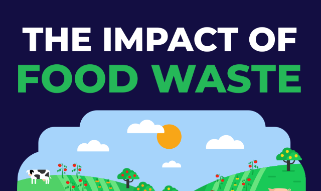 How Food Waste Impacts Us #Infographic