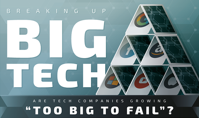 Is It Time To Break Up Big Tech? #infographic