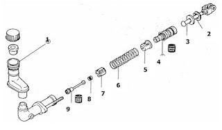 memeriksa komponen master silinder kopling
