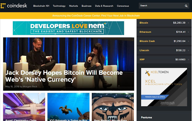 Analisa Trading Bitcoin 2