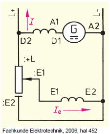 Gambar 4.14: Diagram Rangkaian Generator kompon