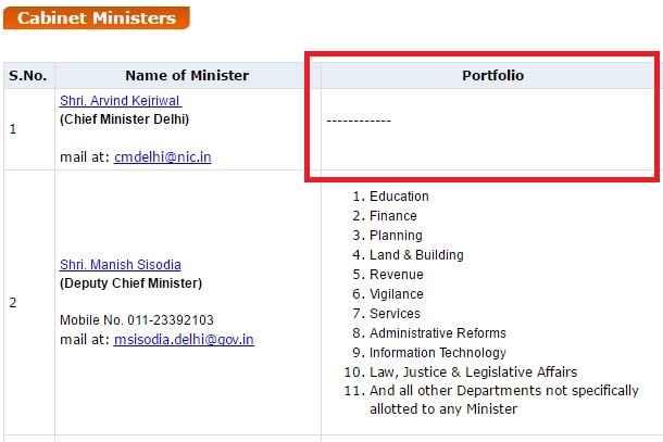 list-of-ministries-under-arvind-kejriwal-in-delhi-government