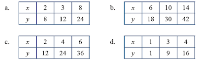 kunci jawaban matematika kelas 7 halaman 28 - 31 ayo kita berlatih 5.3