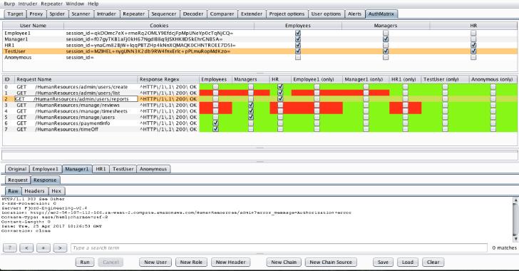 AuthMatrix : A Burp Suite Extension That Provides A Simple Way To Test Authorization