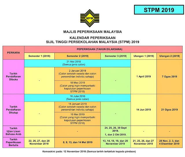 kalendar peperiksaan STPM 2019
