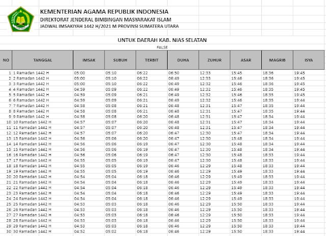 Jadwal Imsakiyah Ramadhan 1442 H Kabupaten Nias Selatan, Sumatera Utara