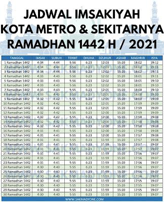 Jadwal imsakiyah ramadhan 2021 kota metro