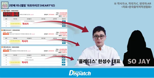 Dispatch Leaks Pledis Founder, Han Sung Soo Registers His Wife's Name in IZ*ONE Song to Seek Benefits