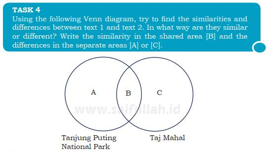 Kunci Jawaban Soal Bahasa Inggris Chapter 4 Task 4 Halaman 60 Kelas 10 (Similarities and Differences)