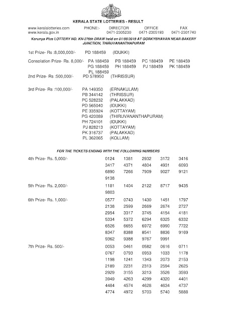 Karunya Plus KN-276 | Kerala Lottery official result | 01.08.2019 part 1