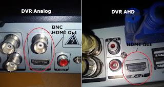 CCTV, DVR, DVR Analog, DVR AHD, Perbedaan DVR Analog Dan DVR AHD