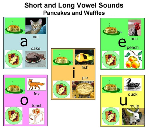 7 nguyên tắc phát âm có thể bạn chưa biết