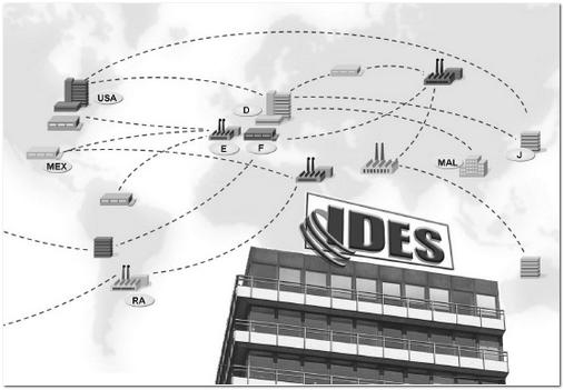 Qué es SAP IDES - Consultoria-SAP